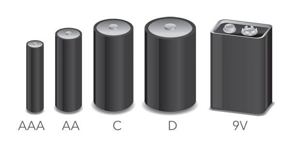 """Perché non ci sono batterie di """"Tipo B"""" ?"""